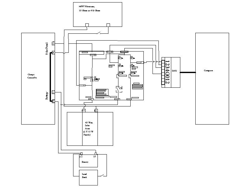 solar system schematic
